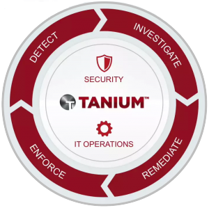 Security lifecycle graphic-Transparent3.png