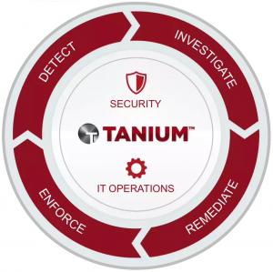 Tanium Knowledge Base